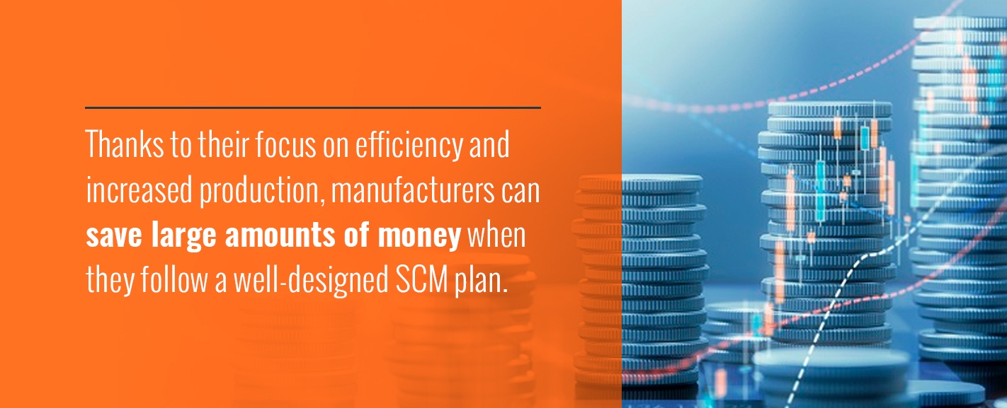 Contract Manufacturing Saves You Money